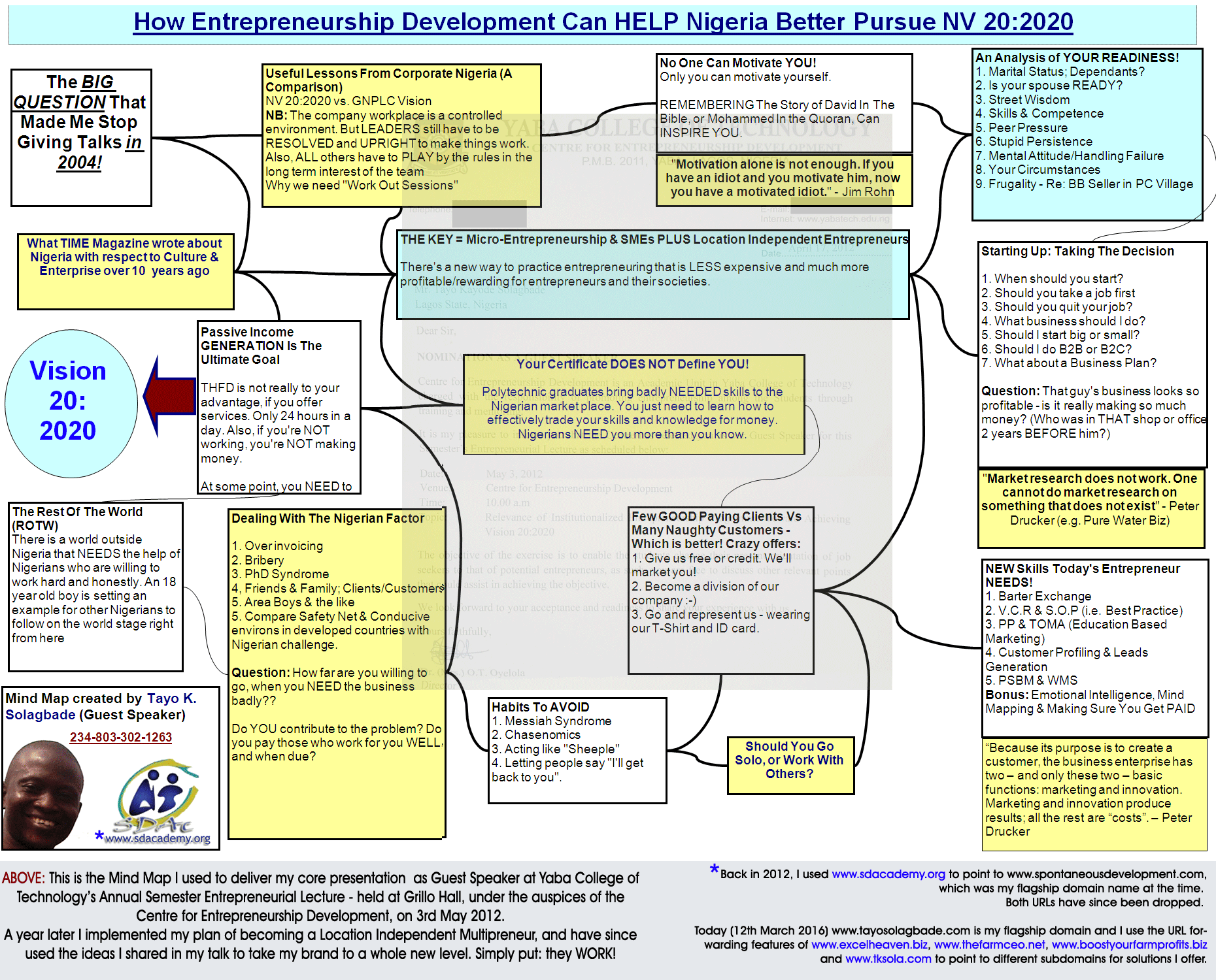 Your certificate does not define you mind map for my a year later i implemented my plan of becoming a location independent multipreneur and have since used the ideas i shared in my talk to take my brand to a xflitez Image collections