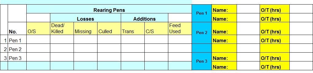 pfm-farm-rec-form_02