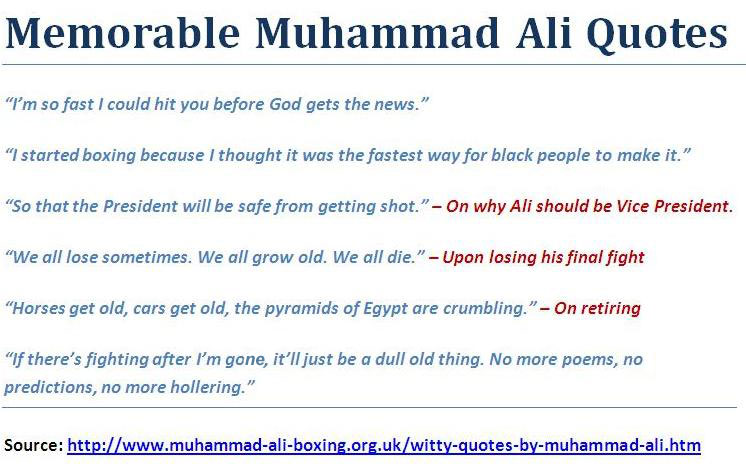 Memorable one-liners from Mohammed Ali