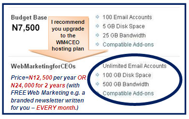This screenshot shows key features of my special hosting plan that is NOT listed. I call it